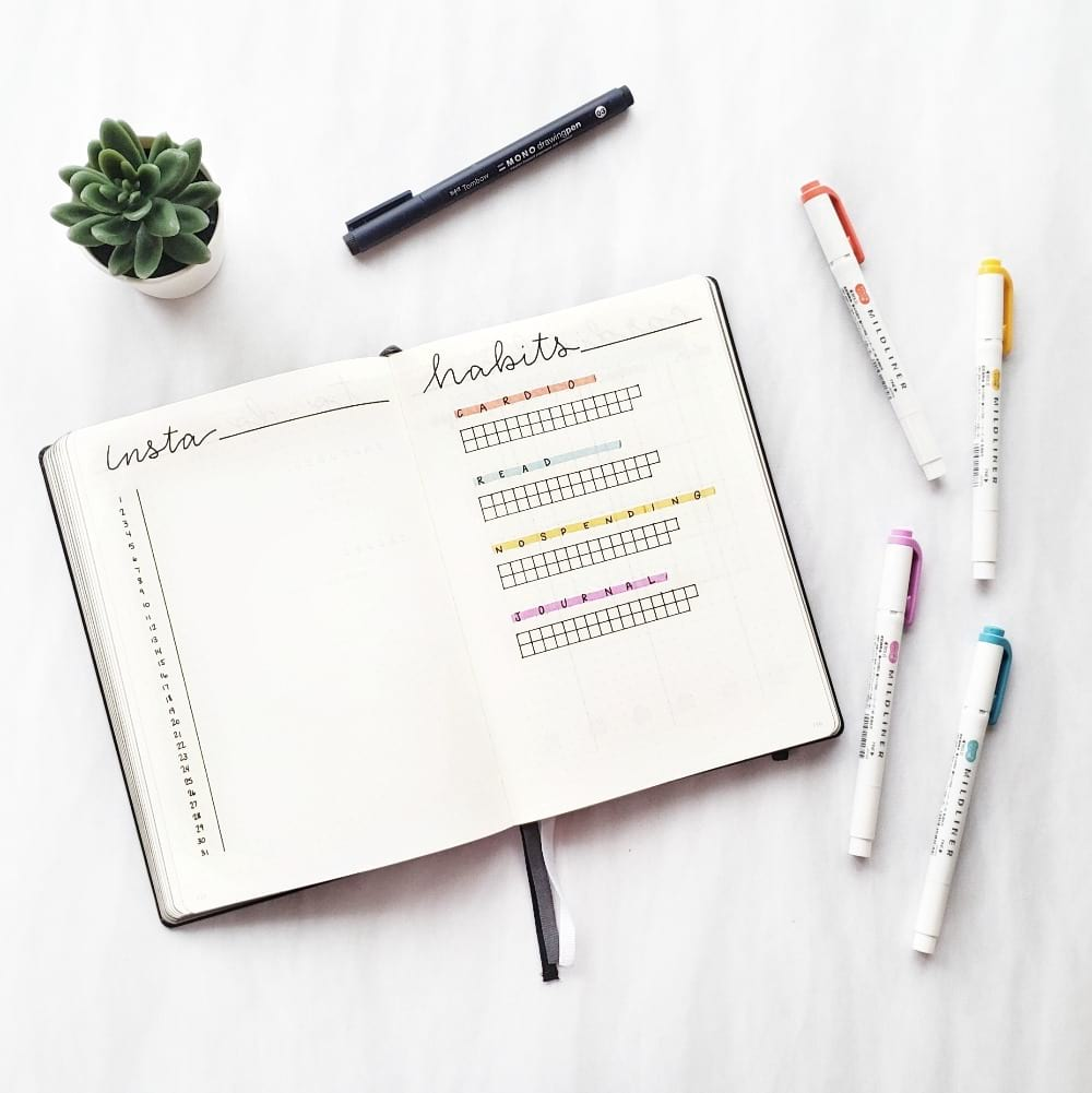 Plan With Me: May 2019 in my Bullet Journal | Petite Mélanie Here's my monthly planning for the month of May 2019. My Monthly Log, my Instagram calendar, my Habit Tracker, and some new pages this month! For inspiration on how to plan your month of May in your Bullet Journal, it's here!