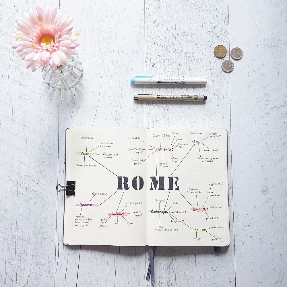 The Bullet Journal spreads you absolutely need to plan your next vacation | Petite Mélanie Here are the collections you ABSOLUTELY need to plan your next vacation. Going away soon? Don't wait any longer and get your trip ready in your Bullet Journal!