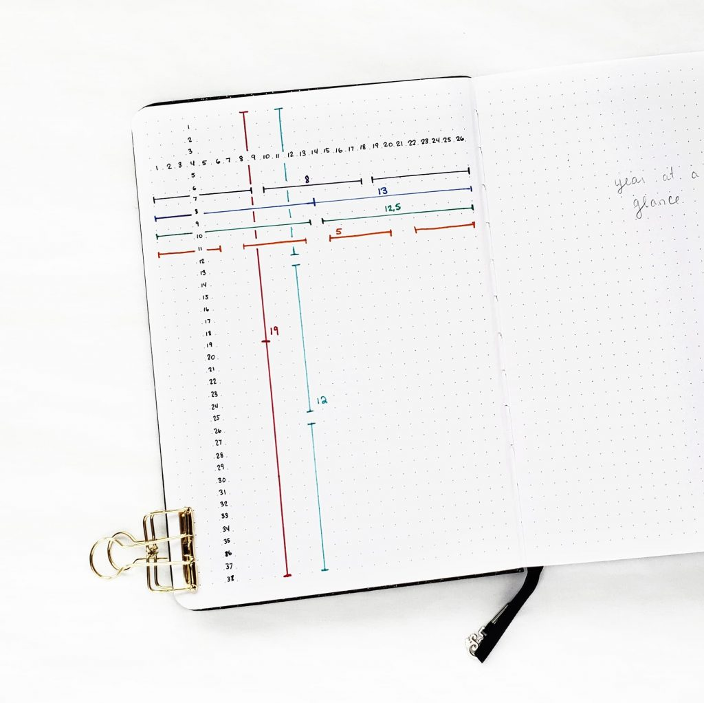 A Bullet Journal with a Grid Spacing Chart